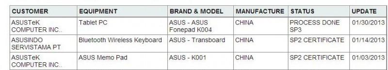 ¿ASUS Fonepad de 7 pulgadas con CPU Intel para MWC?