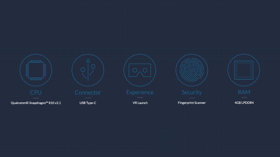 ¡Reserva tu invitación para el OnePlus 2!