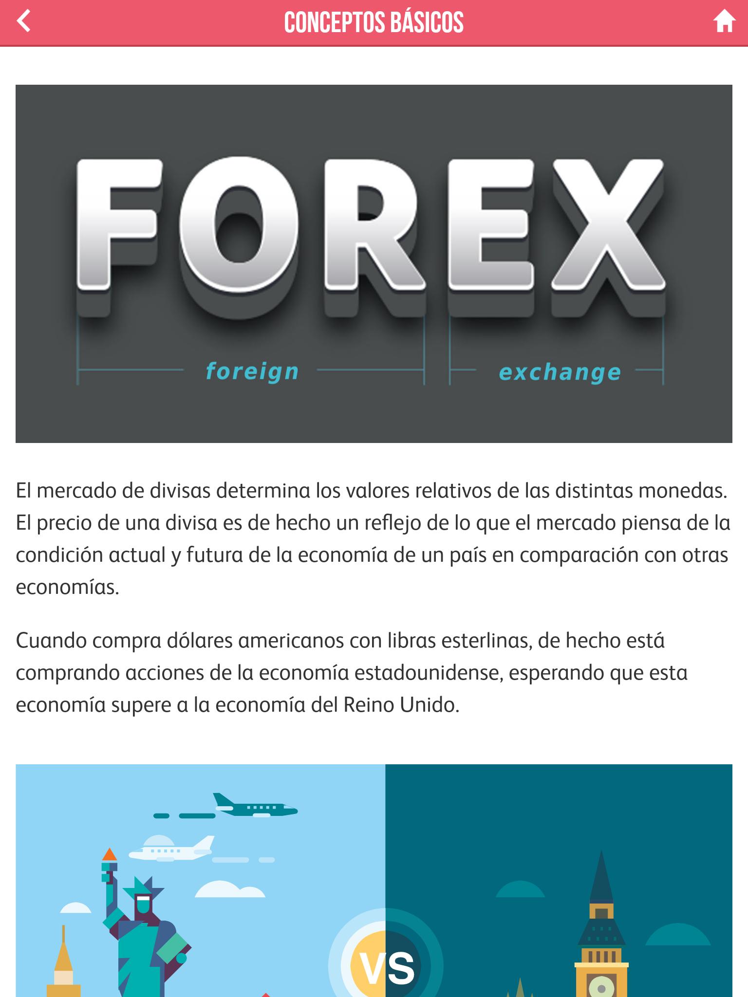 Aprender forex espanol