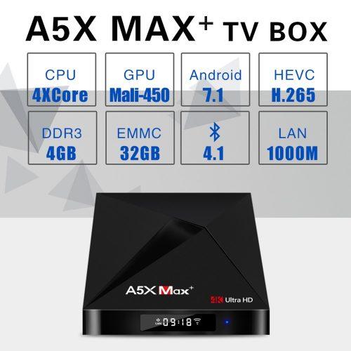 AX5 Max Plus